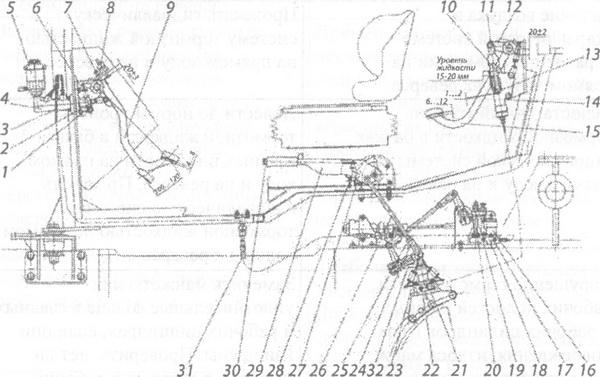 Схема управления тормозами